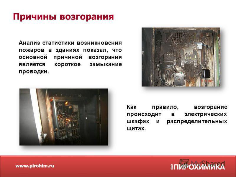 www.pirohim.ru Анализ статистики возникновения пожаров в зданиях показал, что основной причиной возгорания является короткое замыкание проводки. Как правило, возгорание происходит в электрических шкафах и распределительных щитах. Причины возгорания