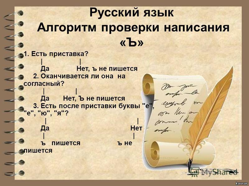 Русский язык Алгоритм проверки написания «Ъ» 1. Есть приставка? | | Да Нет, ъ не пишется 2. Оканчивается ли она на согласный? | | Да Нет, Ъ не пишется 3. Есть после приставки буквы е, е, ю, я? | | Да Нет | | ъ пишется ъ не пишется