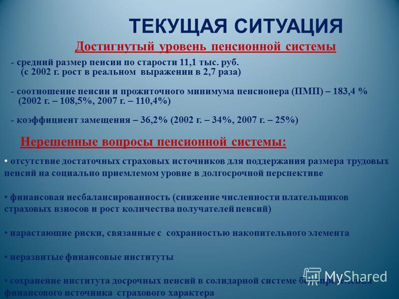 ТЕКУЩАЯ СИТУАЦИЯ Достигнутый уровень пенсионной системы - средний размер пенсии по старости 11,1 тыс. руб. (с 2002 г. рост в реальном выражении в 2,7 раза) - соотношение пенсии и прожиточного минимума пенсионера (ПМП) – 183,4 % (2002 г. – 108,5%, 200