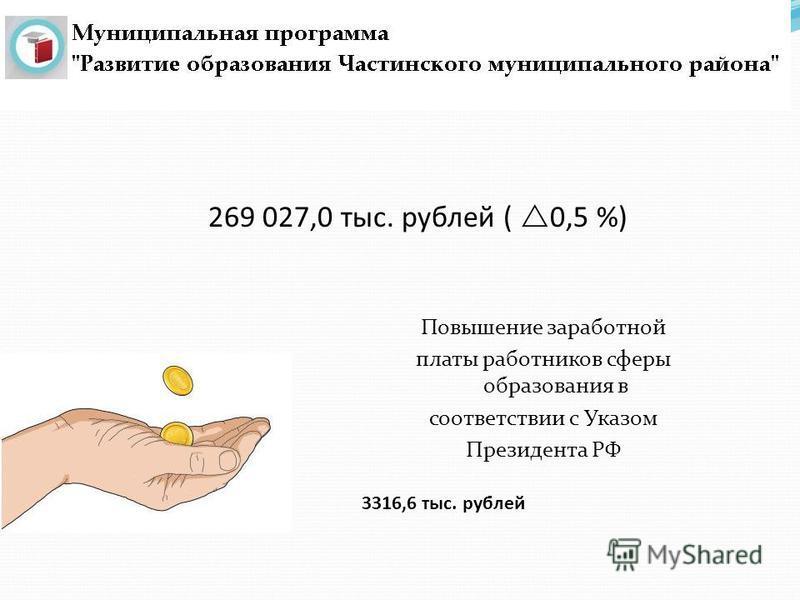 Повышение заработной платы работников сферы образования в соответствии с Указом Президента РФ 3316,6 тыс. рублей 269 027,0 тыс. рублей ( 0,5 %)