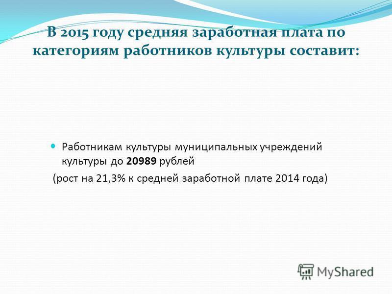 В 2015 году средняя заработная плата по категориям работников культуры составит: Работникам культуры муниципальных учреждений культуры до 20989 рублей (рост на 21,3% к средней заработной плате 2014 года)