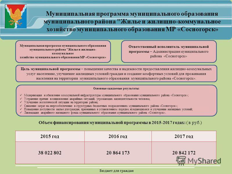 Бюджет для граждан Муниципальная программа муниципального образования муниципального района