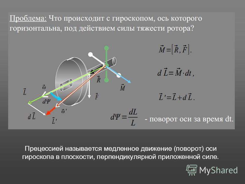 Прецессией называется медленное движение (поворот) оси гироскопа в плоскости, перпендикулярной приложенной силе.