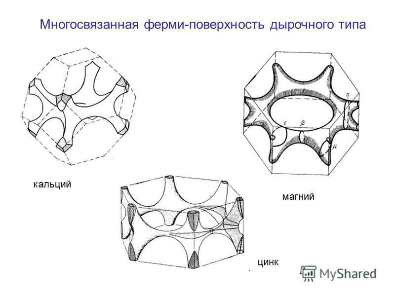 Многосвязанная ферми-поверхность дырочного типа кальций магний цинк