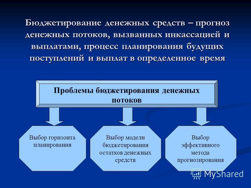 Бюджетирование денежных средств – прогноз денежных потоков, вызванных инкассацией и выплатами, процесс планирования будущих поступлений и выплат в определенное время Проблемы бюджетирования денежных потоков Выбор горизонта планирования Выбор модели б