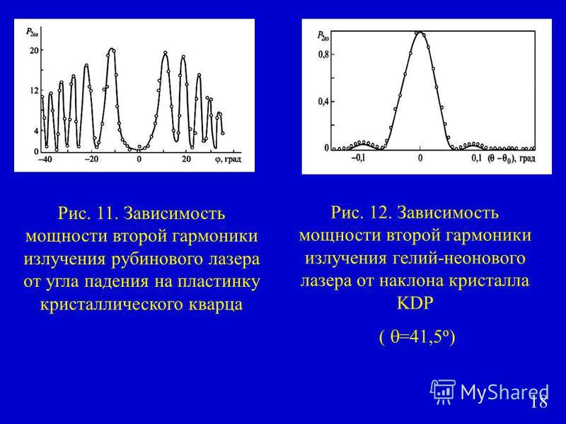 Рис. 11. Зависимость мощности второй гармоники излучения рубинового лазера от угла падения на пластинку кристаллического кварца Рис. 12. Зависимость мощности второй гармоники излучения гелий-неонового лазера от наклона кристалла KDP ( =41,5 o ) 18