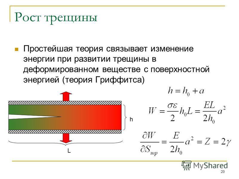 20 Рост трещины Простейшая теория связывает изменение энергии при развитии трещины в деформированном веществе с поверхностной энергией (теория Гриффитса) h L