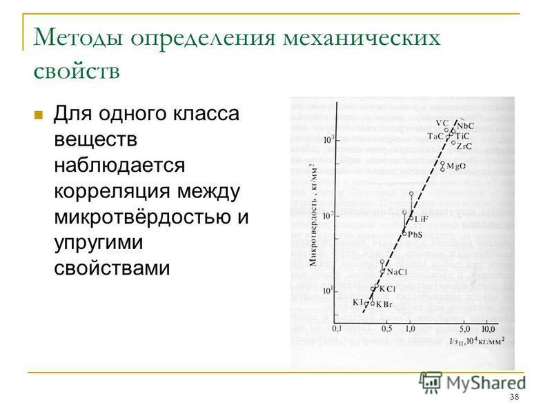 38 Методы определения механических свойств Для одного класса веществ наблюдается корреляция между микротвёрдостью и упругими свойствами