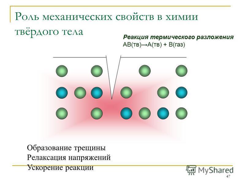 47 Роль механических свойств в химии твёрдого тела Образование трещины Релаксация напряжений Ускорение реакции Реакция термического разложения АВ(тв)А(тв) + В(газ)