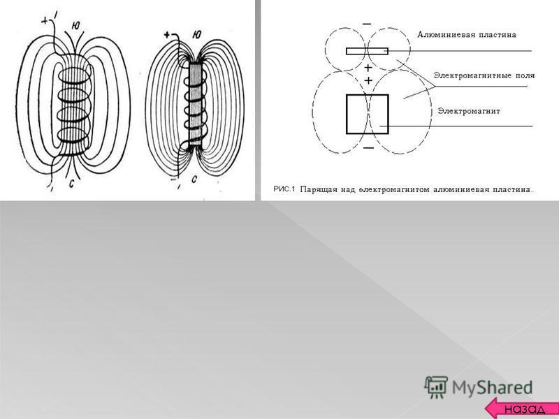Индукция электромагнитная - возникновение электродвижущей силы (эдс индукции) в проводящем контуре, находящемся в переменном магнитном поле или движущемся в постоянном магнитном поле. Электрический ток, вызванный этой эдс, называется индукционным ток