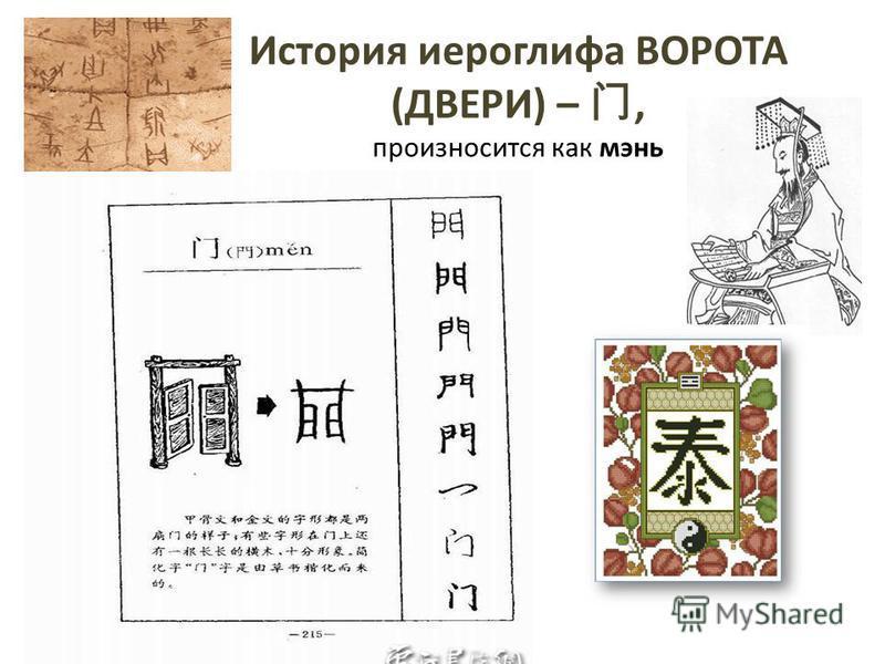История иероглифа ВОРОТА (ДВЕРИ) –, произносится как мень