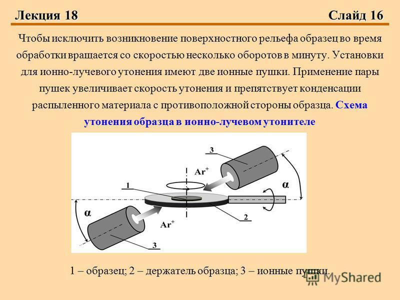 Лекция 18 Слайд 16 Чтобы исключить возникновение поверхностного рельефа образец во время обработки вращается со скоростью несколько оборотов в минуту. Установки для ионно-лучевого утонения имеют две ионные пушки. Применение пары пушек увеличивает ско