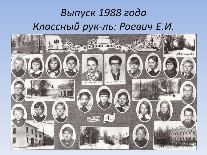 Выпуск 1988 года Классный рук-ль: Раевич Е.И.