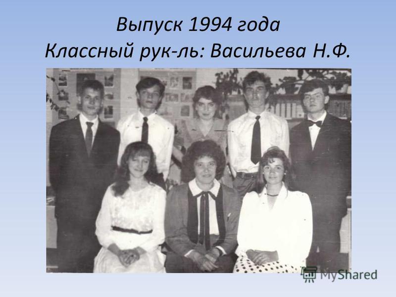 Выпуск 1994 года Классный рук-ль: Васильева Н.Ф.