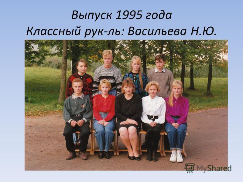 Выпуск 1995 года Классный рук-ль: Васильева Н.Ю.
