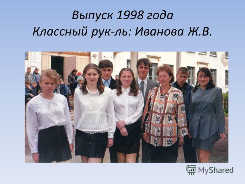 Выпуск 1998 года Классный рук-ль: Иванова Ж.В.