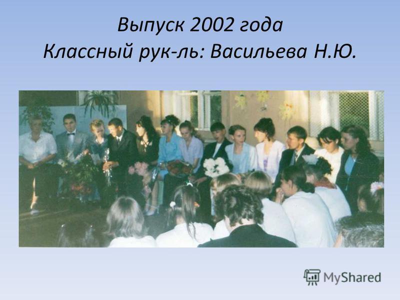 Выпуск 2002 года Классный рук-ль: Васильева Н.Ю.
