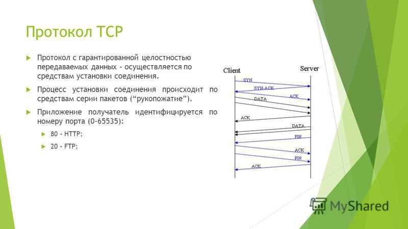 Протокол TCP Протокол с гарантированной целостностью передаваемых данных – осуществляется по средствам установки соединения. Процесс установки соединения происходит по средствам серии пакетов (рукопожатие). Приложение получатель идентифицируется по н