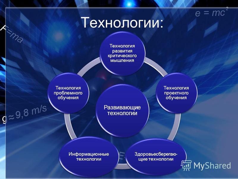 Технологии: Развивающие технологии Технология развития критического мышления Технология проектного обучения Здоровьесберегаю- щие технологии Информационные технологии Технология проблемного обучения