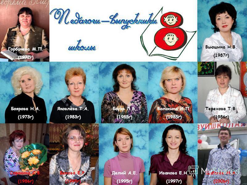Бауэр Л.В. (1985 г) Боярова Н.А. (1973 г) Яковлева Т.А. (1983 г) Горбачева М.П. (1972 г) Вольхина И.П. (1985 г) Вьюшина Н.В. (1987 г) Терехова Т.В. (1986 г) Сорокина С.В. (1986 г) Бажова Е.Р. (1995 г) Иванова Е.Н. (1997 г) Делий А.Е. (1995 г) Шабанов