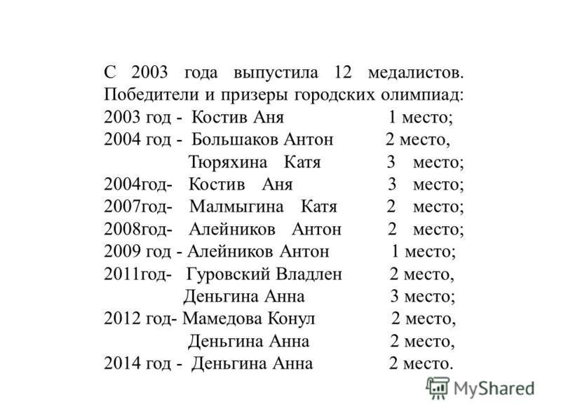 С 2003 года выпустила 12 медалистов. Победители и призеры городских олимпиад: 2003 год - Костив Аня 1 место; 2004 год - Большаков Антон 2 место, Тюряхина Катя 3 место; 2004 год- Костив Аня 3 место; 2007 год- Малмыгина Катя 2 место; 2008 год- Алейнико