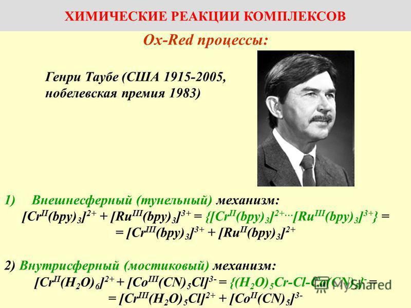 ХИМИЧЕСКИЕ РЕАКЦИИ КОМПЛЕКСОВ Ox-Red процессы: Генри Таубе (США 1915-2005, нобелевская премия 1983) 1)Внешнесферный (туннельный) механизм: [Cr II (bpy) 3 ] 2+ + [Ru III (bpy) 3 ] 3+ = {[Cr II (bpy) 3 ] 2+… [Ru III (bpy) 3 ] 3+ } = = [Cr III (bpy) 3 ]