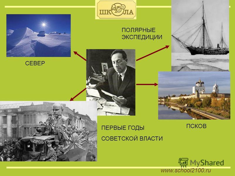 www.school2100. ru ПСКОВ СЕВЕР ПЕРВЫЕ ГОДЫ СОВЕТСКОЙ ВЛАСТИ ПОЛЯРНЫЕ ЭКСПЕДИЦИИ