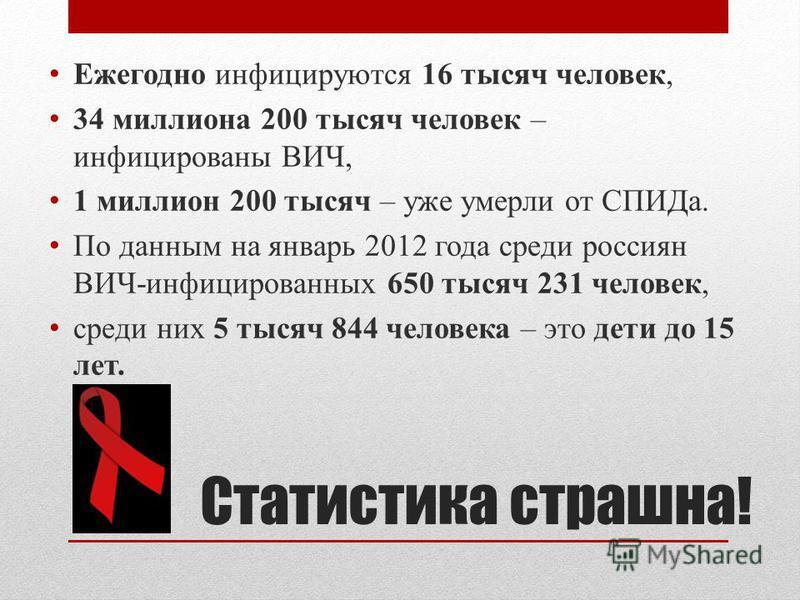 Статистика страшна! Ежегодно инфицируются 16 тысяч человек, 34 миллиона 200 тысяч человек – инфицированы ВИЧ, 1 миллион 200 тысяч – уже умерли от СПИДа. По данным на январь 2012 года среди россиян ВИЧ-инфицированных 650 тысяч 231 человек, среди них 5