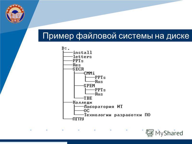 Пример файловой системы на диске