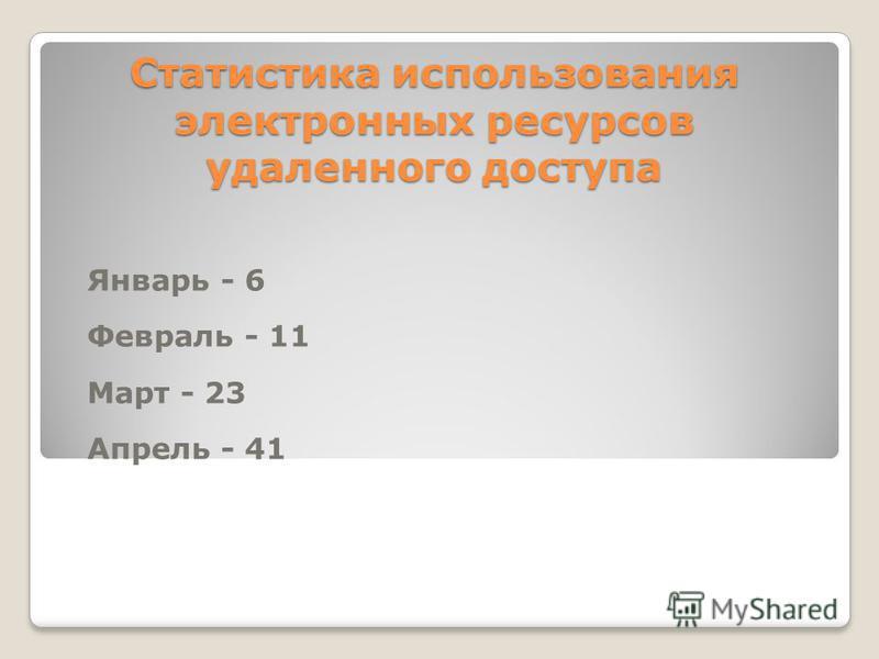 Статистика использования электронных ресурсов удаленного доступа Январь - 6 Февраль - 11 Март - 23 Апрель - 41