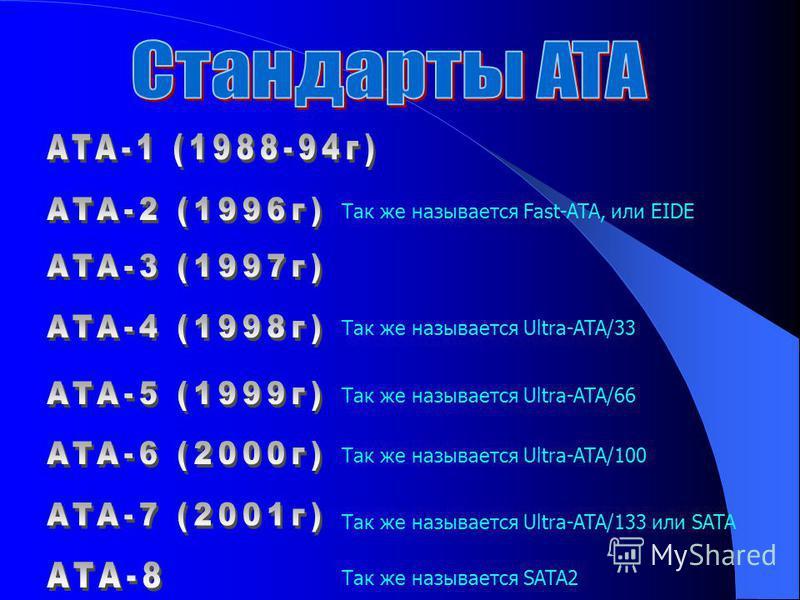 Так же называется Fast-ATA, или EIDE Так же называется Ultra-ATA/33 Так же называется Ultra-ATA/66 Так же называется Ultra-ATA/100 Так же называется Ultra-ATA/133 или SATA Так же называется SATA2