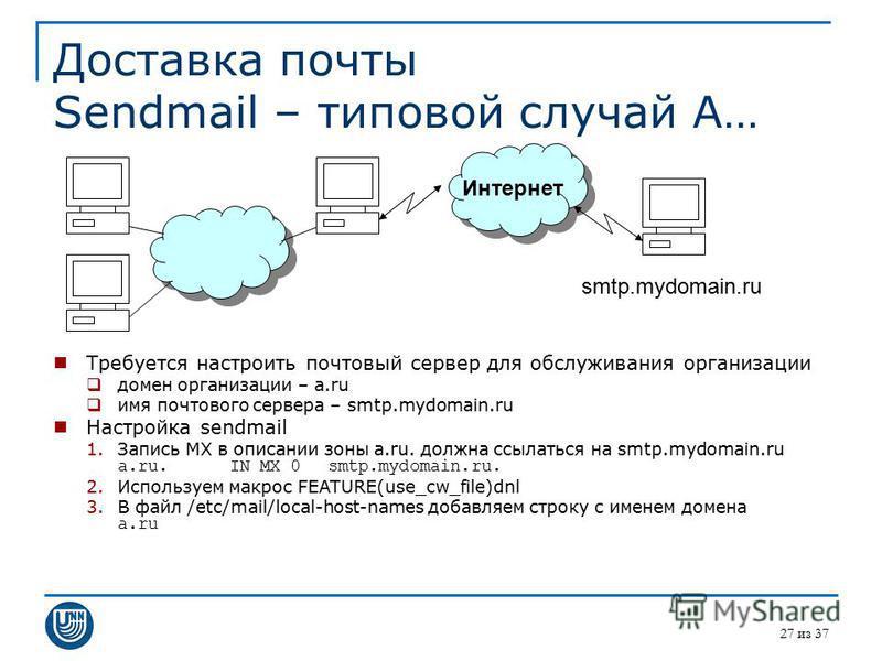 27 из 37 Доставка почты Sendmail – типовой случай A… Требуется настроить почтовый сервер для обслуживания организации домен организации – a.ru имя почтового сервера – smtp.mydomain.ru Настройка sendmail 1. Запись MX в описании зоны a.ru. должна ссыла