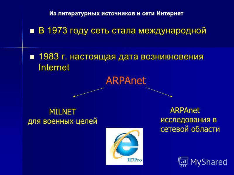 В 1973 году сеть стала международной В 1973 году сеть стала международной 1983 г. настоящая дата возникновения Internet 1983 г. настоящая дата возникновения Internet MILNET для военных целей ARPAnet исследования в сетевой области ARPAnet Из литератур