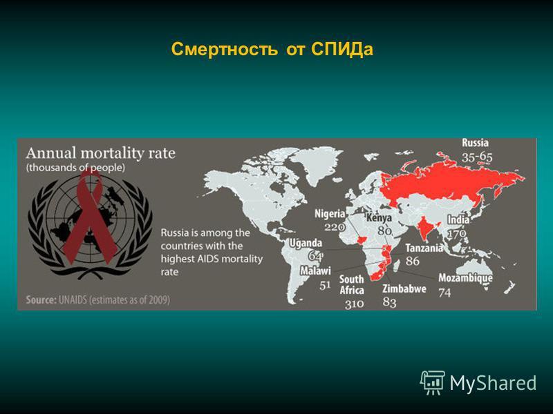 Смертность от СПИДа