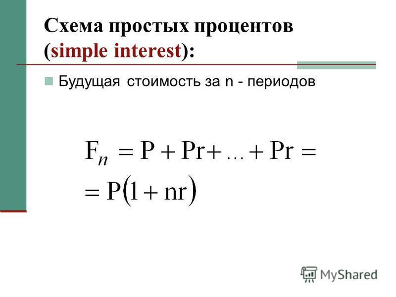 Схема простых процентов (simple interest): Будущая стоимость за n - периодов