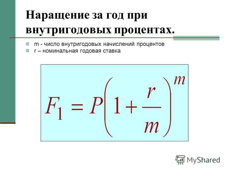 Наращение за год при внутригодовых процентах. m - число внутригодовых начислений процентов r – номинальная годовая ставка