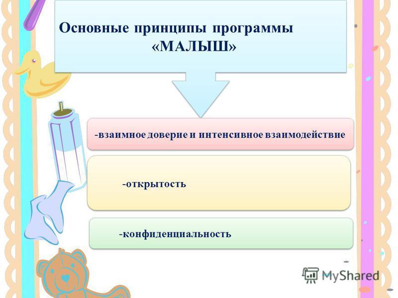 Основные принципы программы «МАЛЫШ» Основные принципы программы «МАЛЫШ» -взаимное доверие и интенсивное взаимодействие -открытость -конфиденциальность