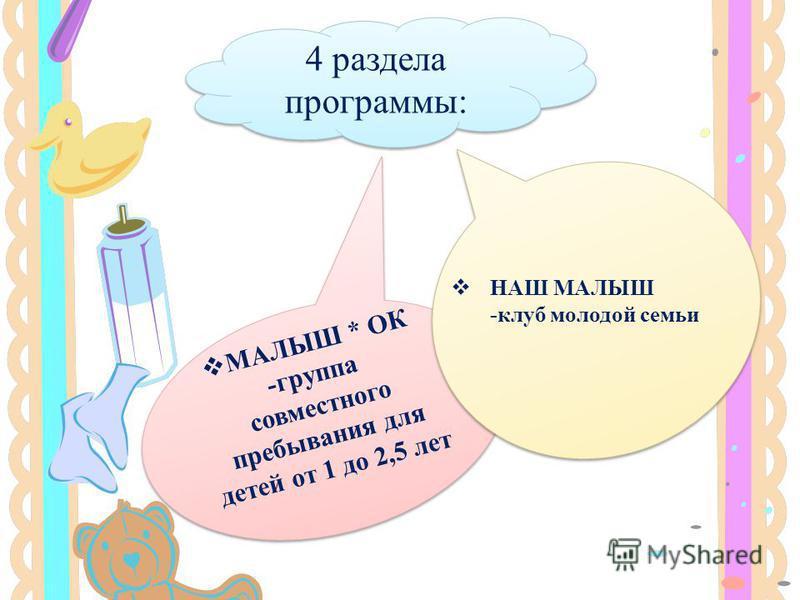 4 раздела программы: МАЛЫШ * ОК -группа совместного пребывания для детей от 1 до 2,5 лет МАЛЫШ * ОК -группа совместного пребывания для детей от 1 до 2,5 лет НАШ МАЛЫШ -клуб молодой семьи