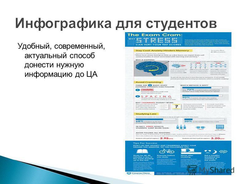 Удобный, современный, актуальный способ донести нужную информацию до ЦА