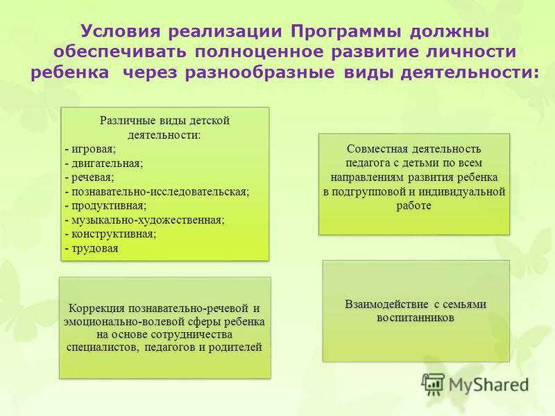 Условия реализации Программы должны обеспечивать полноценное развитие личности ребенка через разнообразные виды деятельности: Различные виды детской деятельности: - игровая; - двигательная; - речевая; - познавательно-исследовательская; - продуктивная
