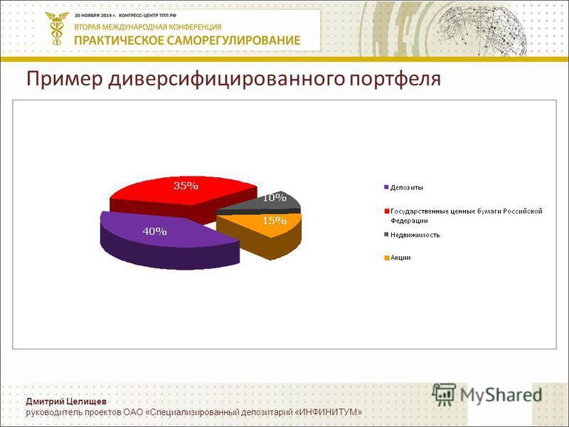 Пример диверсифицированного портфеля Дмитрий Целищев руководитель проектов ОАО «Специализированный депозитарий «ИНФИНИТУМ»