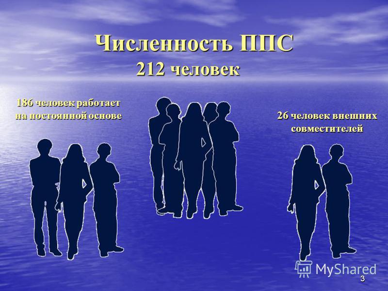 3 Численность ППС 212 человек 186 человек работает на постоянной основе 26 человек внешних совместителей