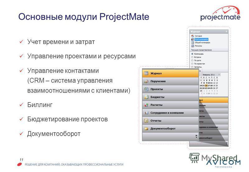 11 Основные модули ProjectMate Учет времени и затрат Управление проектами и ресурсами Управление контактами (CRM – система управления взаимоотношениями с клиентами) Биллинг Бюджетирование проектов Документооборот