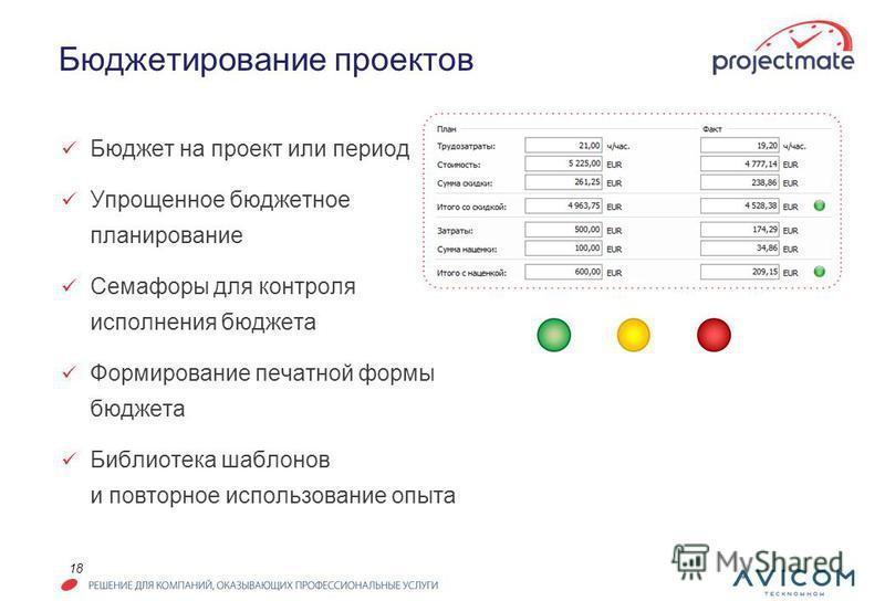 18 Бюджетирование проектов Бюджет на проект или период Упрощенное бюджетное планирование Семафоры для контроля исполнения бюджета Формирование печатной формы бюджета Библиотека шаблонов и повторное использование опыта