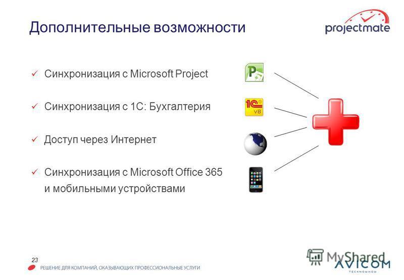 23 Дополнительные возможности Синхронизация с Microsoft Project Синхронизация с 1С: Бухгалтерия Доступ через Интернет Синхронизация с Microsoft Office 365 и мобильными устройствами