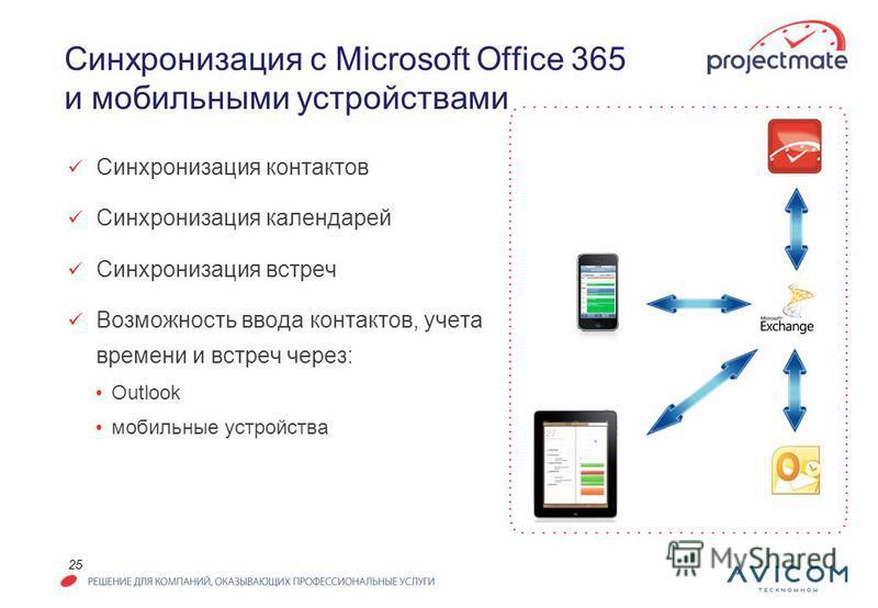 25 Синхронизация с Microsoft Office 365 и мобильными устройствами Синхронизация контактов Синхронизация календарей Синхронизация встреч Возможность ввода контактов, учета времени и встреч через: Outlook мобильные устройства