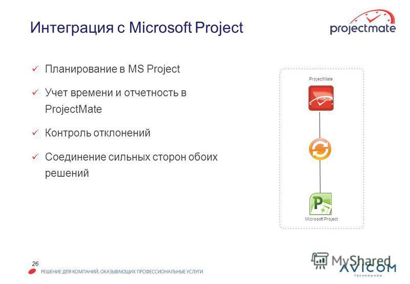 26 Интеграция с Microsoft Project Планирование в MS Project Учет времени и отчетность в ProjectMate Контроль отклонений Соединение сильных сторон обоих решений ProjectMate Microsoft Project
