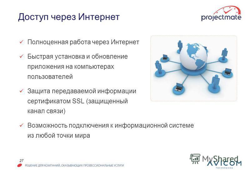 27 Доступ через Интернет Полноценная работа через Интернет Быстрая установка и обновление приложения на компьютерах пользователей Защита передаваемой информации сертификатом SSL (защищенный канал связи) Возможность подключения к информационной систем