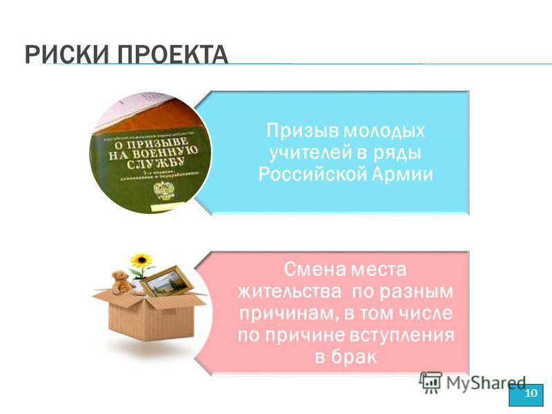 РИСКИ ПРОЕКТА 10 Призыв молодых учителей в ряды Российской Армии Смена места жительства по разным причинам, в том числе по причине вступления в брак