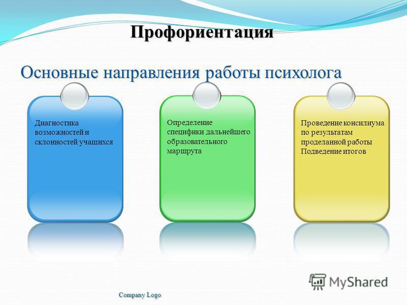 Основные направления работы психолога Company Logo Диагностика возможностей и склонностей учащихся Определение специфики дальнейшего образовательного маршрута Проведение консилиума по результатам проделанной работы Подведение итогов Профориентация